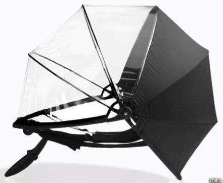 Изобретен hands-free зонтик