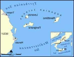 Эгатские острова